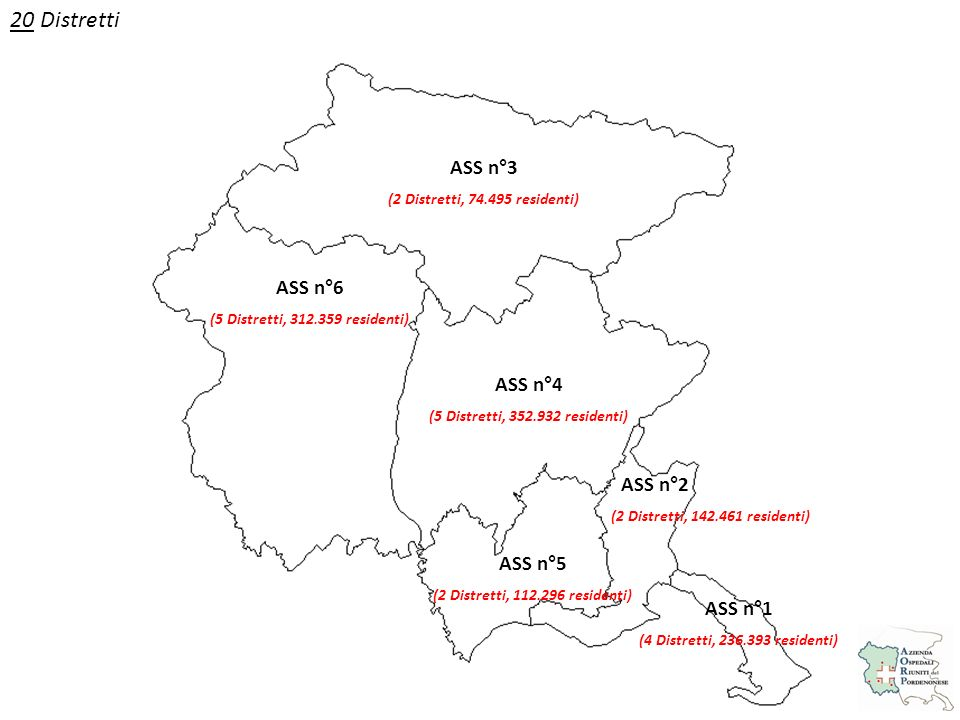 20 Distretti ASS n°3 ASS n°6 ASS n°4 ASS n°2 ASS n°5 ASS n°1