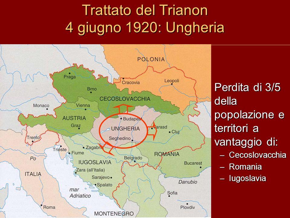 Trattato del Trianon 4 giugno 1920: Ungheria