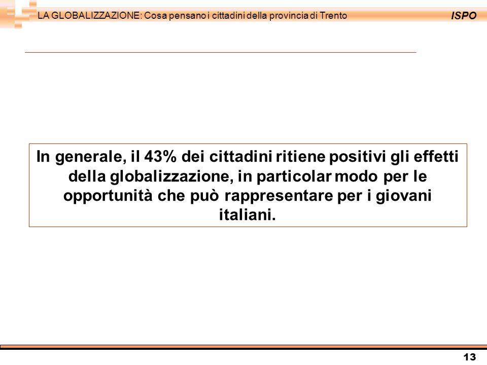 In generale, il 43% dei cittadini ritiene positivi gli effetti della globalizzazione, in particolar modo per le opportunità che può rappresentare per i giovani italiani.