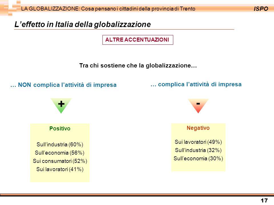 L'effetto in Italia della globalizzazione