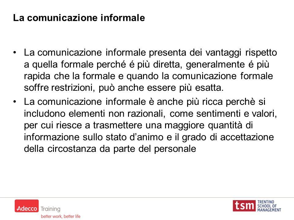 La comunicazione informale