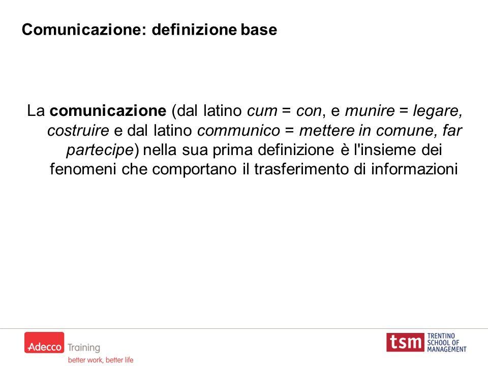 Comunicazione: definizione base