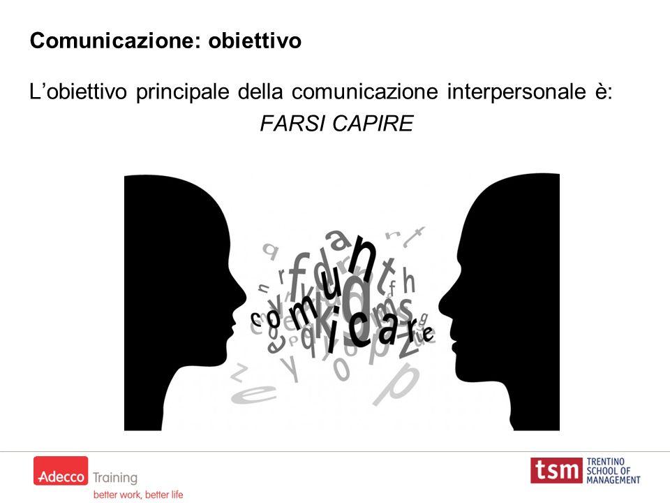 Comunicazione: obiettivo