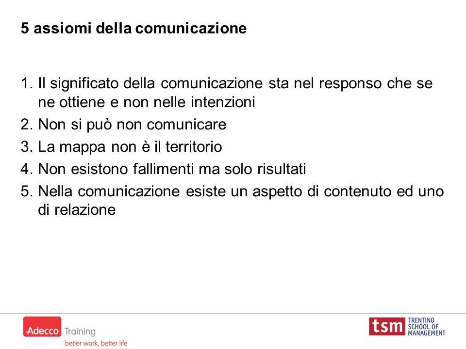 5 assiomi della comunicazione
