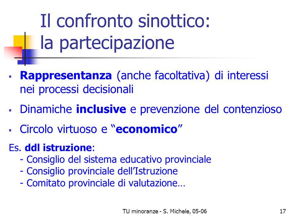 Il confronto sinottico: la partecipazione