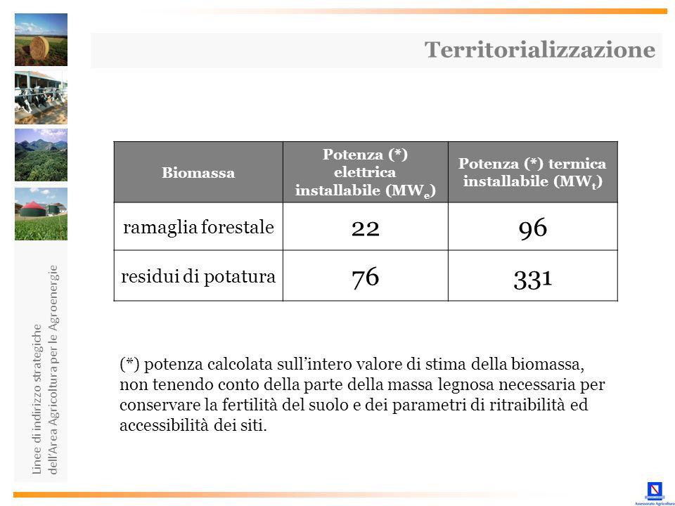 22 96 76 331 Territorializzazione ramaglia forestale
