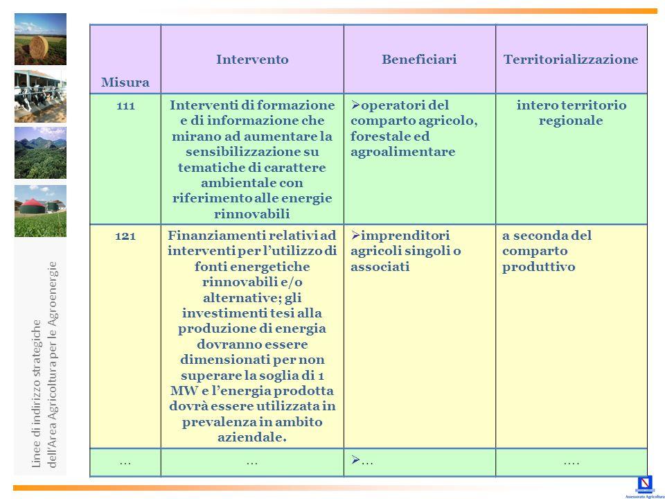 Territorializzazione intero territorio regionale