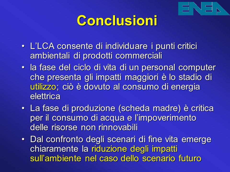 Conclusioni L'LCA consente di individuare i punti critici ambientali di prodotti commerciali.