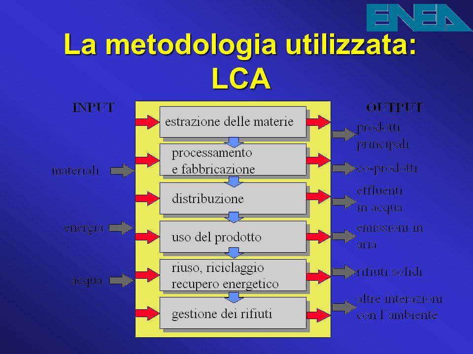 La metodologia utilizzata: LCA