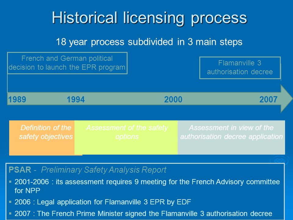 Historical licensing process