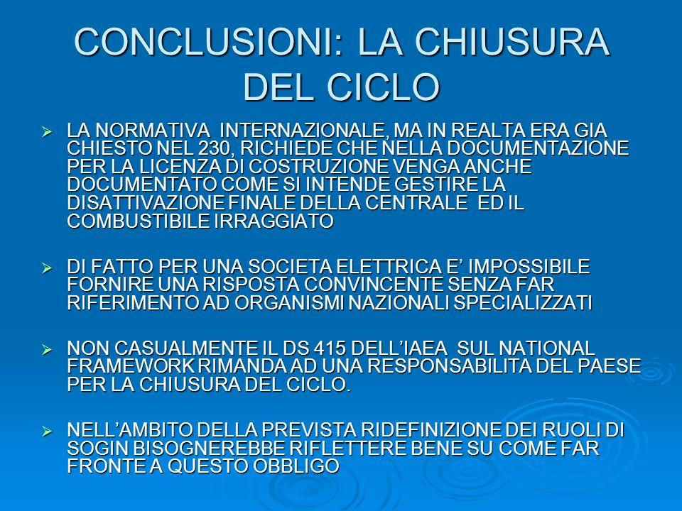 CONCLUSIONI: LA CHIUSURA DEL CICLO