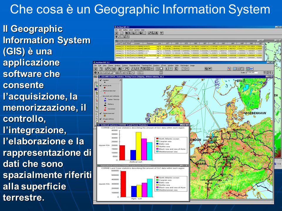 Che cosa è un Geographic Information System