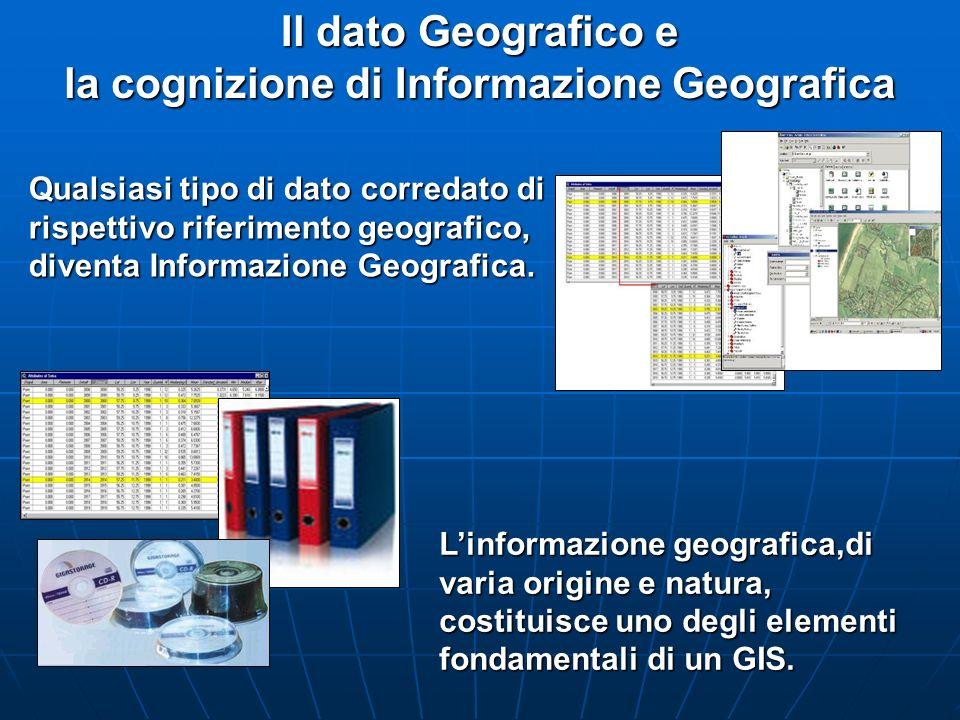 la cognizione di Informazione Geografica