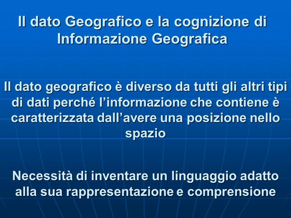 Il dato Geografico e la cognizione di Informazione Geografica