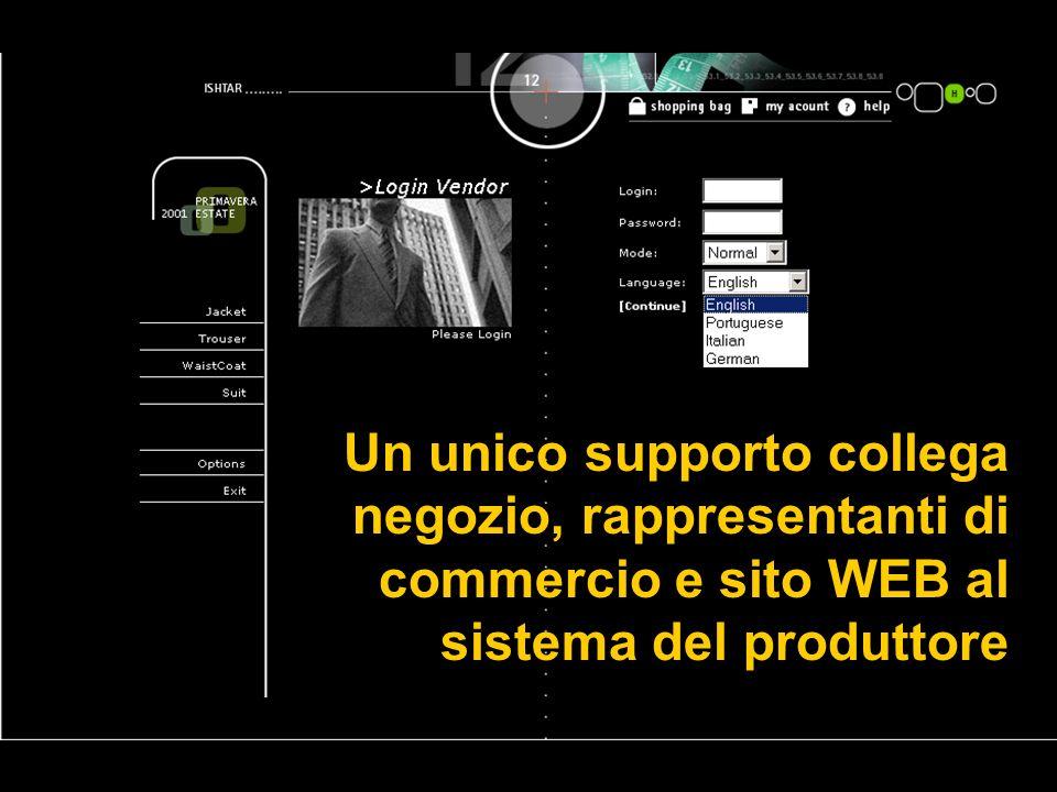 Un unico supporto collega negozio, rappresentanti di commercio e sito WEB al sistema del produttore