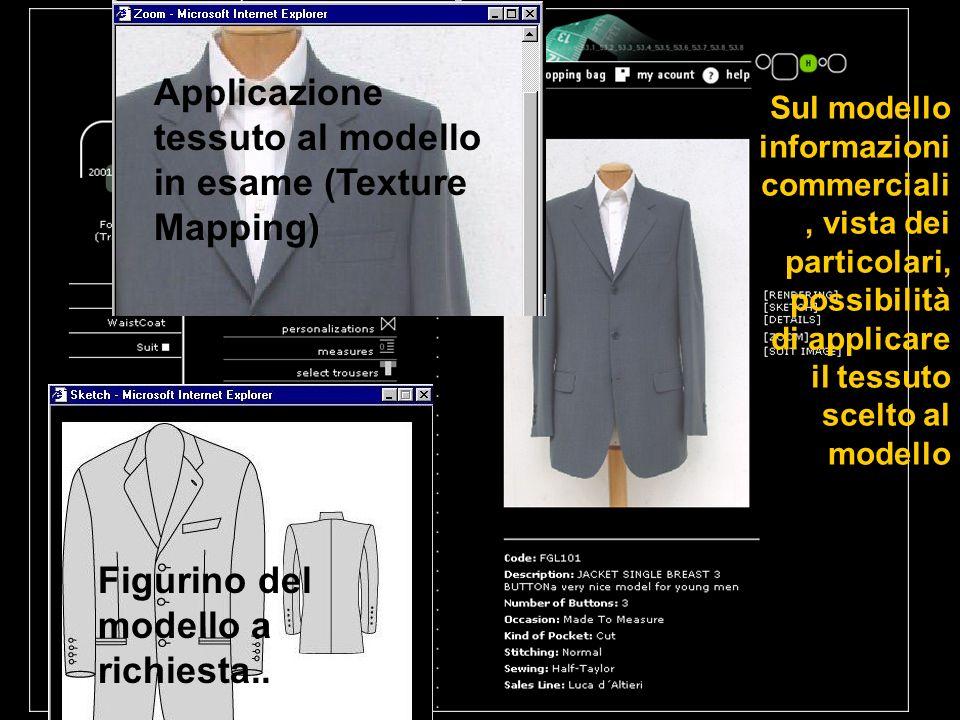 Applicazione tessuto al modello in esame (Texture Mapping)