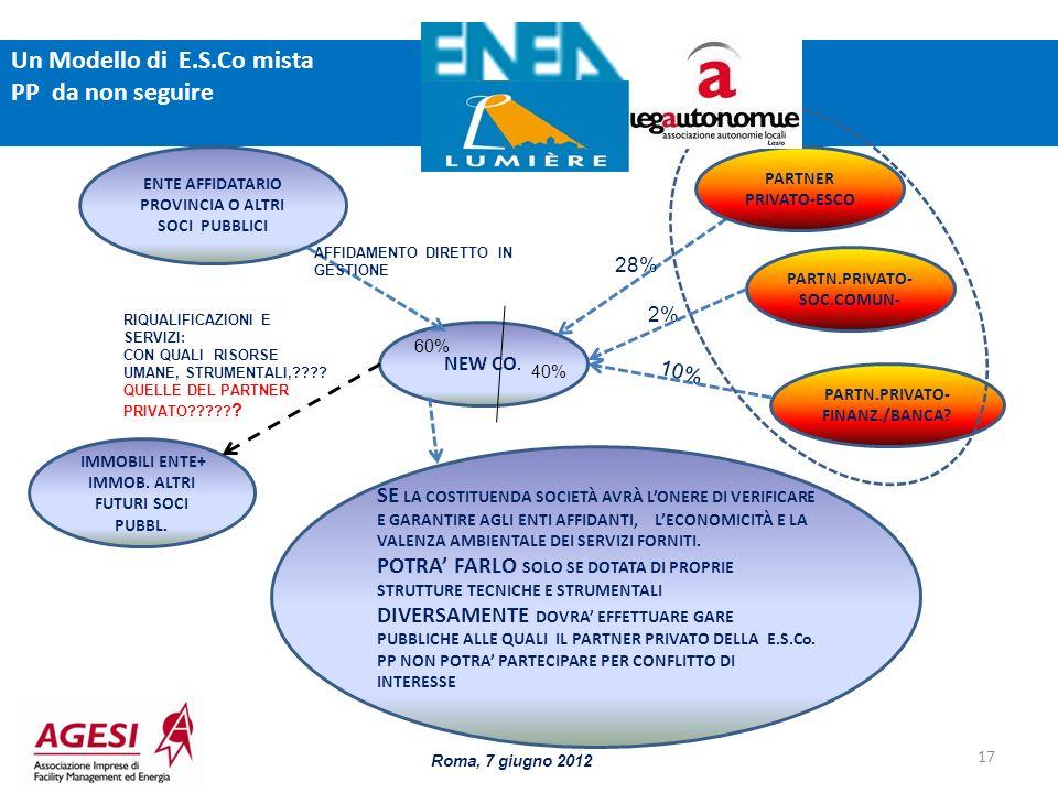 Un Modello di E.S.Co mista PP da non seguire
