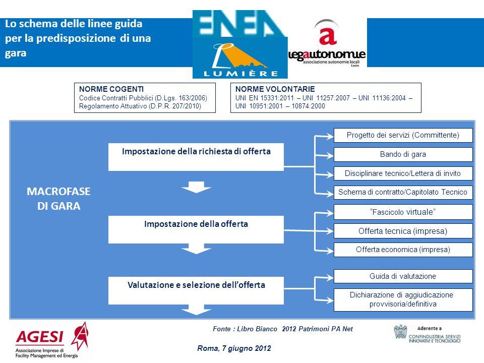 Lo schema delle linee guida per la predisposizione di una gara