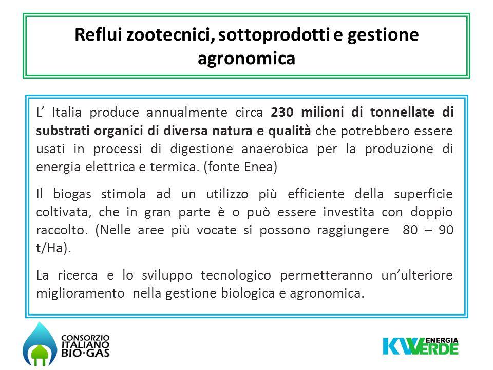 Reflui zootecnici, sottoprodotti e gestione agronomica