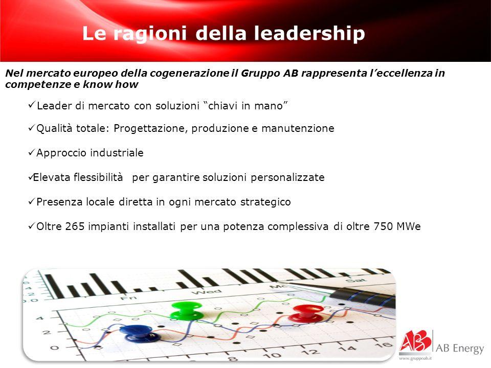 Le ragioni della leadership