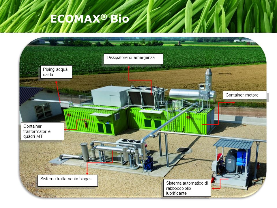 ECOMAX® Bio Dissipatore di emergenza Piping acqua calda