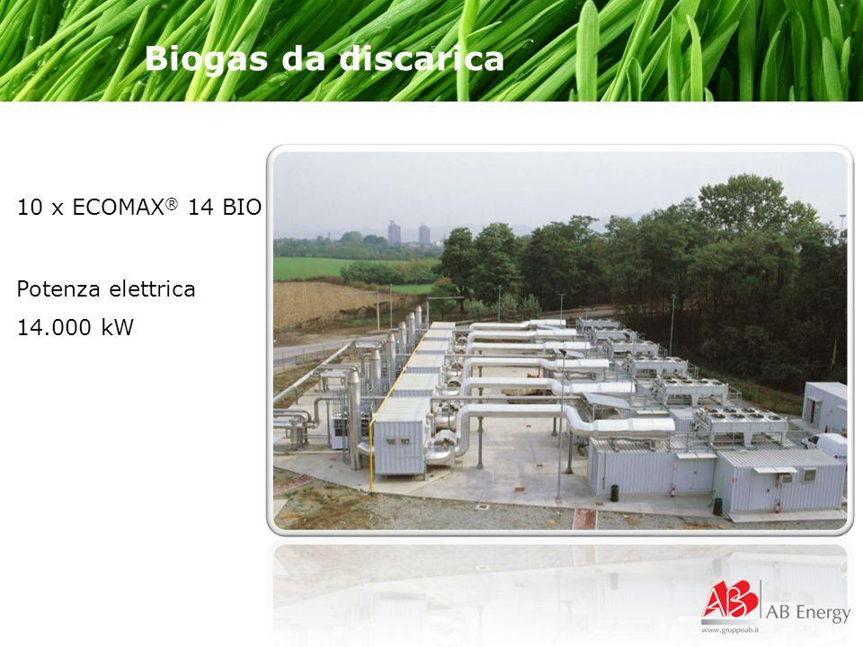 Biogas da discarica 10 x ECOMAX® 14 BIO Potenza elettrica 14.000 kW