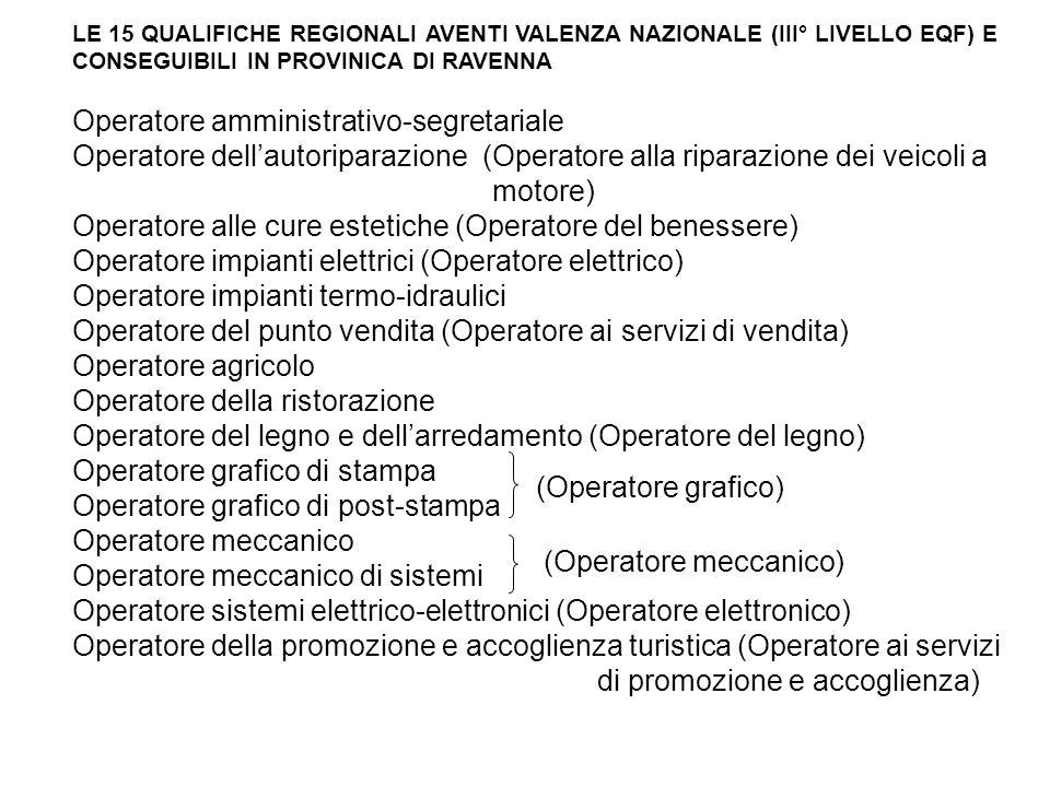 Operatore amministrativo-segretariale