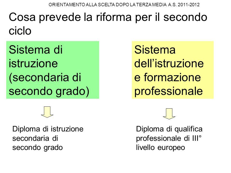Cosa prevede la riforma per il secondo ciclo