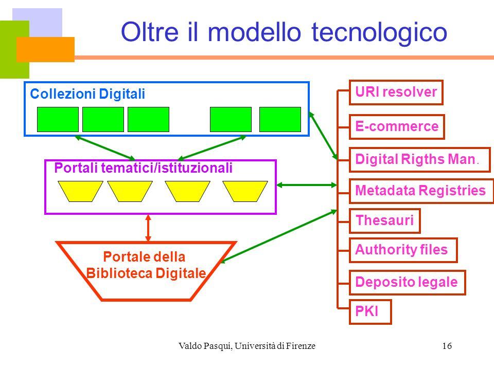 Oltre il modello tecnologico
