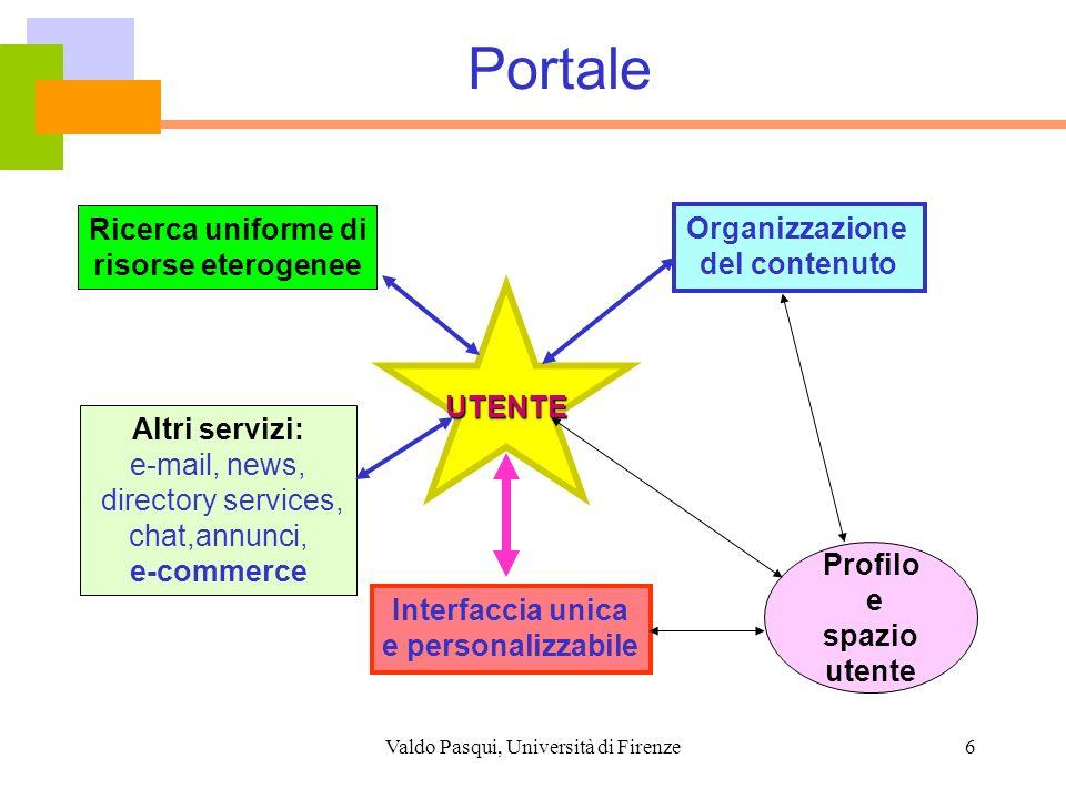 Valdo Pasqui, Università di Firenze