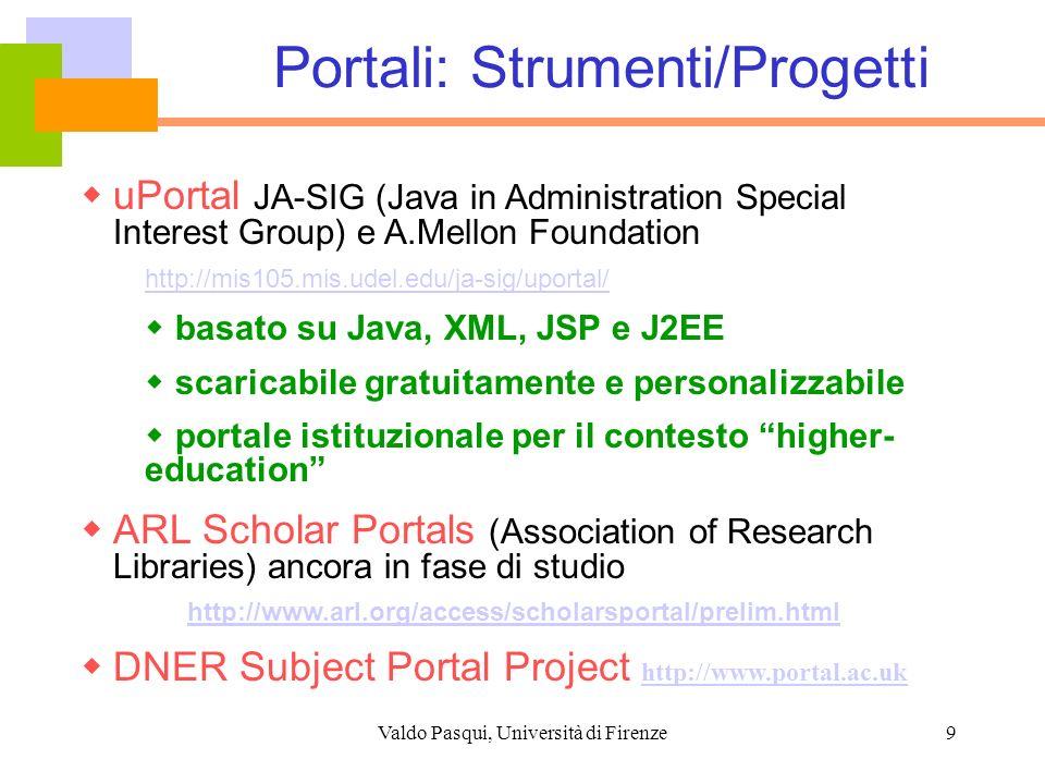 Portali: Strumenti/Progetti