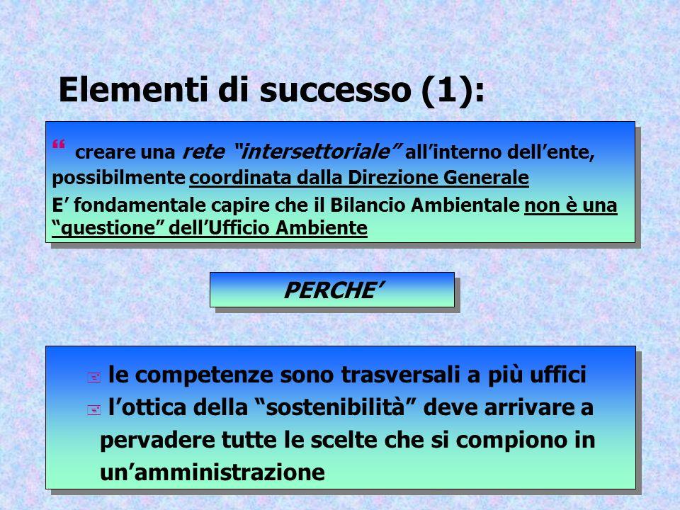 Elementi di successo (1):