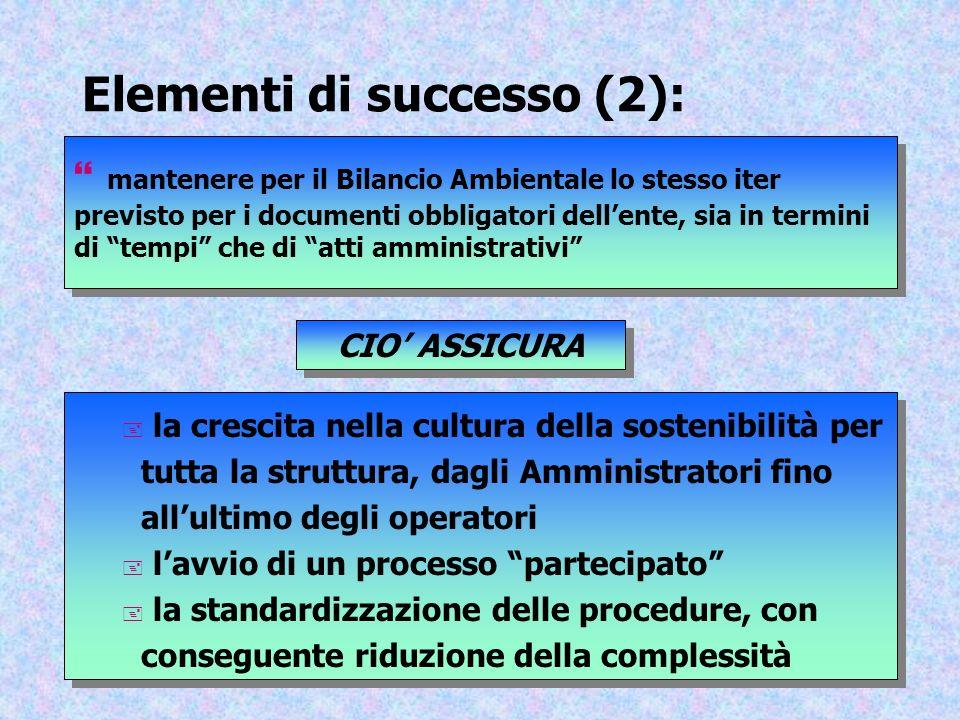 Elementi di successo (2):