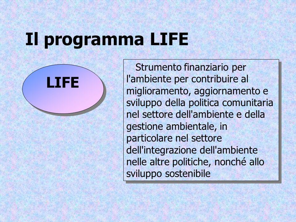 Il programma LIFE