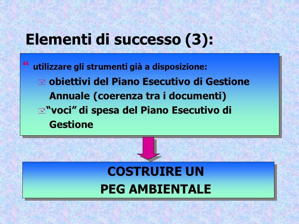 Elementi di successo (3):