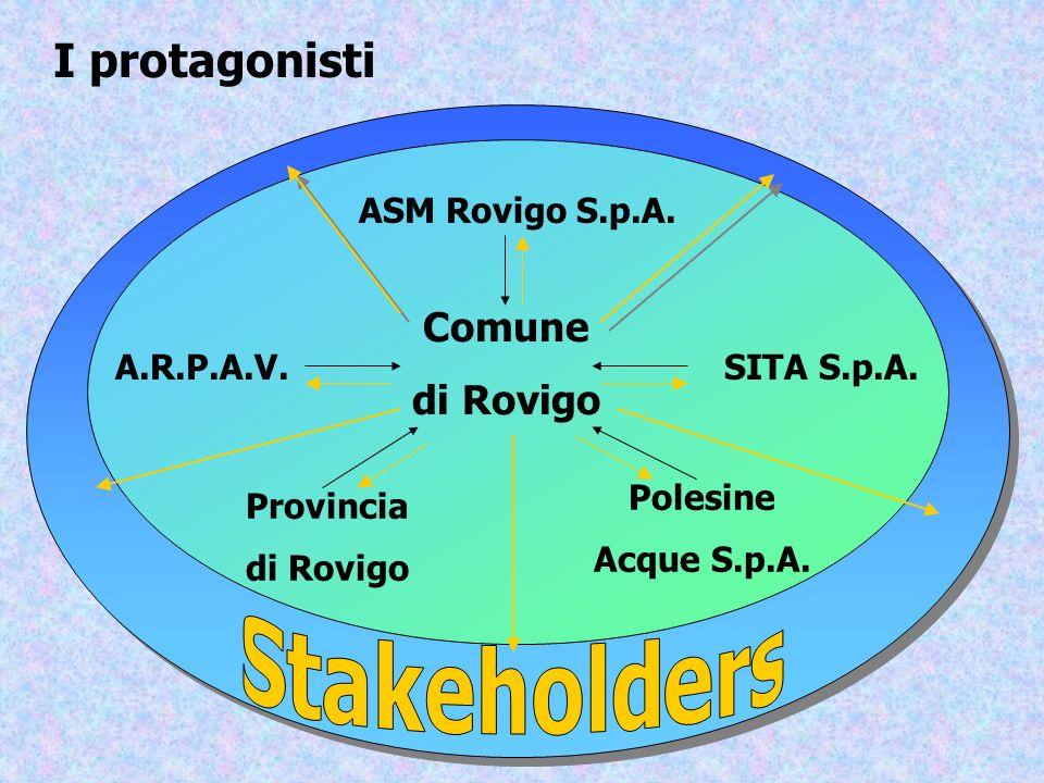 I protagonisti Stakeholders