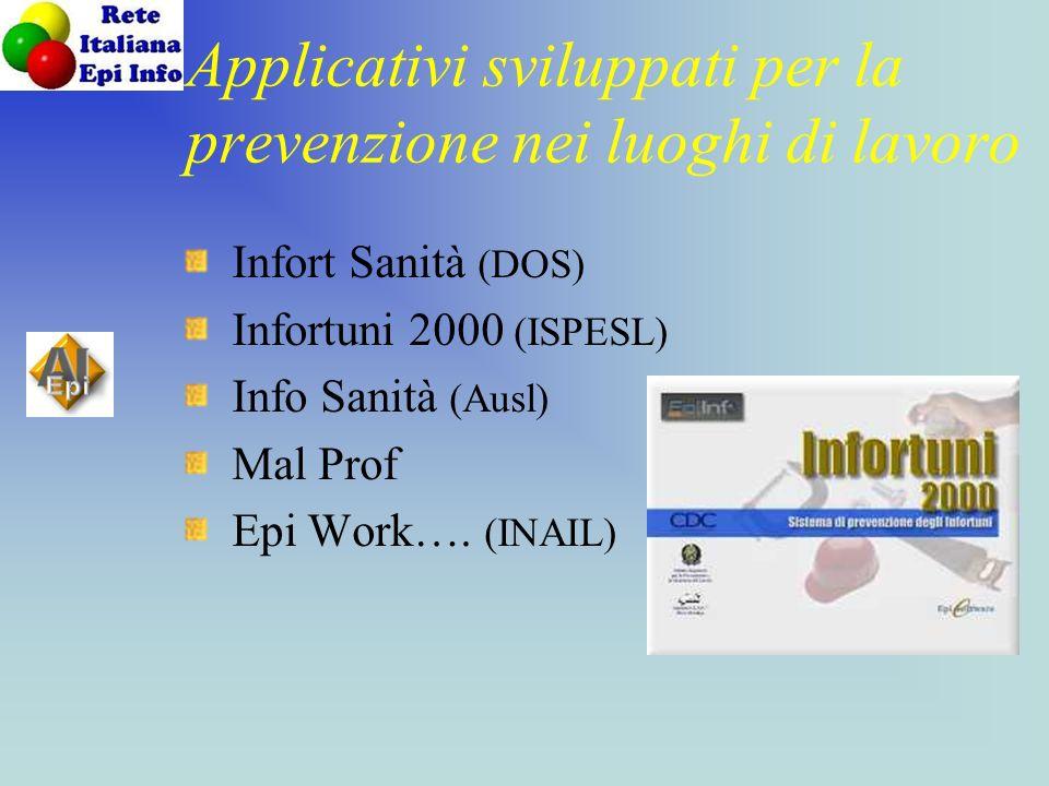 Applicativi sviluppati per la prevenzione nei luoghi di lavoro