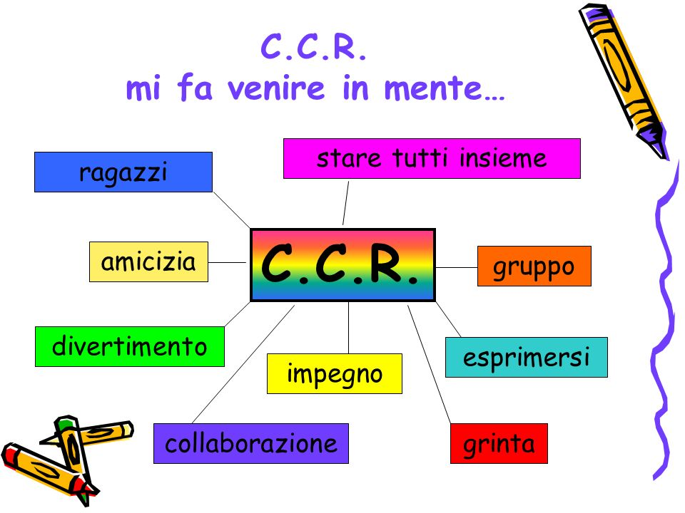 C.C.R. mi fa venire in mente…