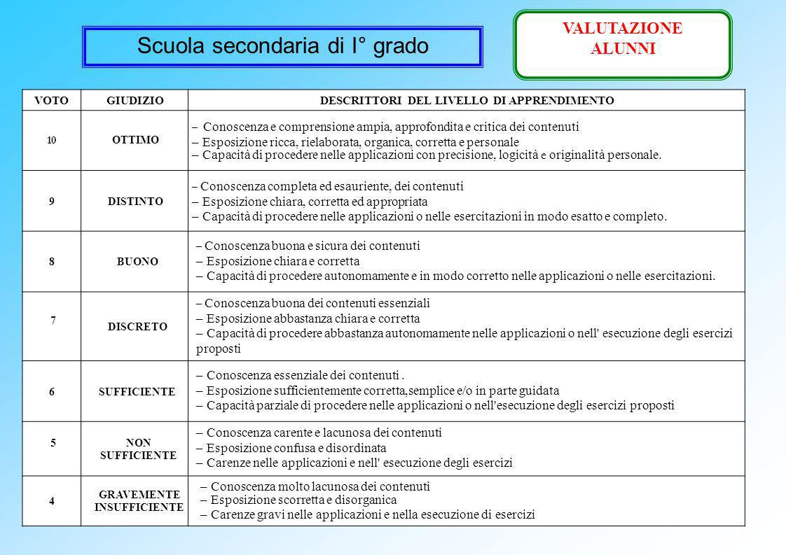 DESCRITTORI DEL LIVELLO DI APPRENDIMENTO GRAVEMENTE INSUFFICIENTE