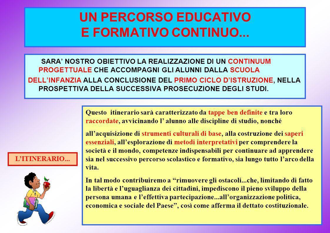 UN PERCORSO EDUCATIVO E FORMATIVO CONTINUO...