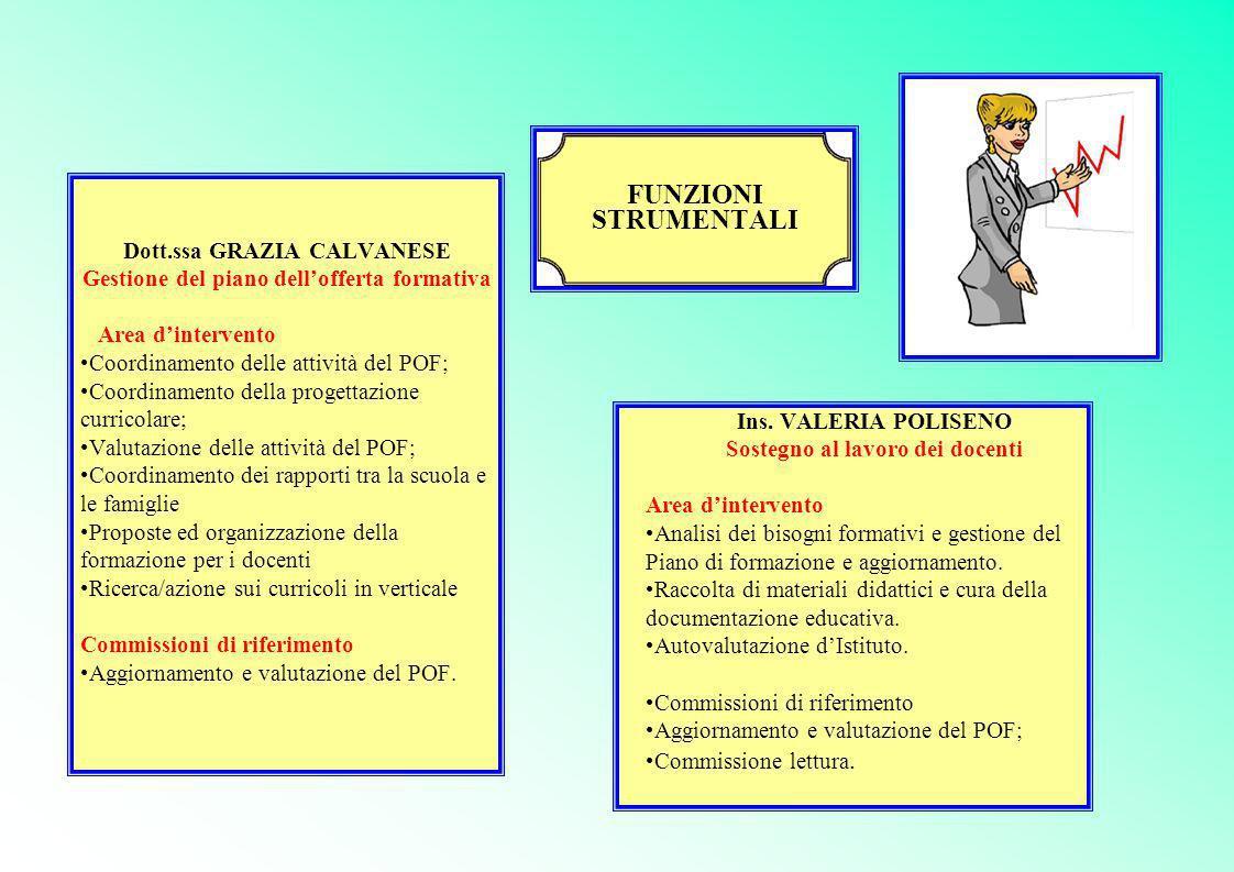 Dott.ssa GRAZIA CALVANESE Gestione del piano dell'offerta formativa