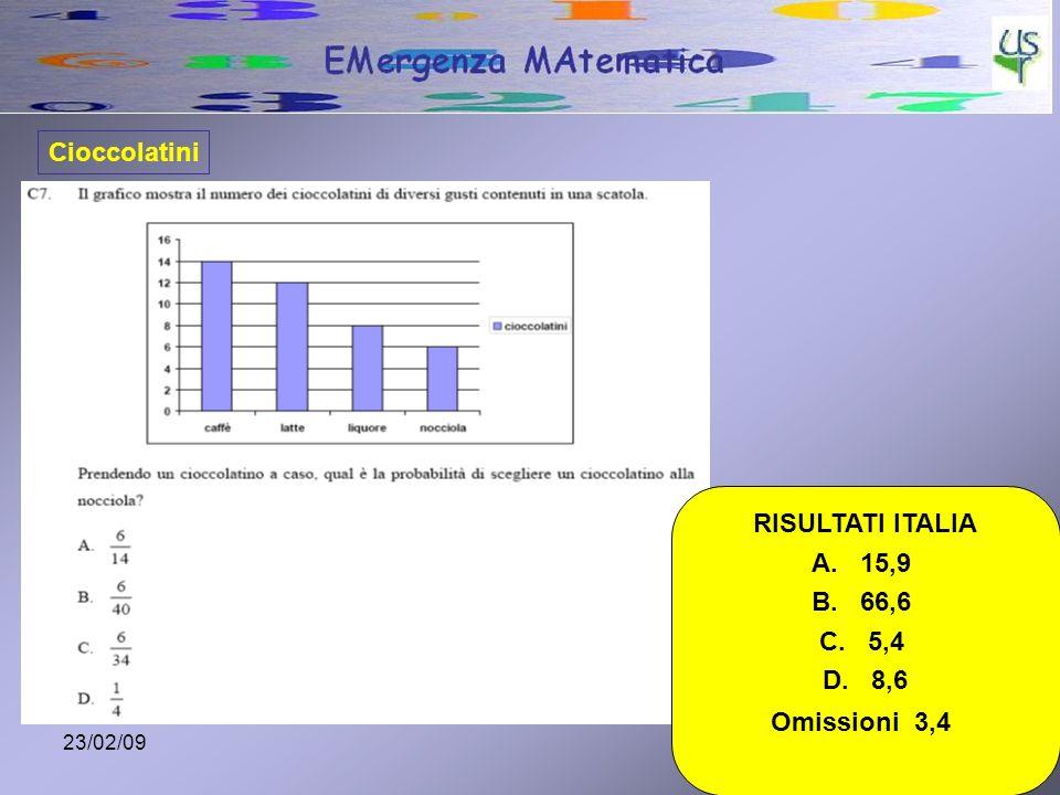 Cioccolatini RISULTATI ITALIA A. 15,9 B. 66,6 C. 5,4 D. 8,6