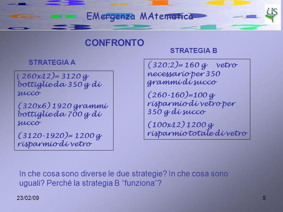 CONFRONTO (320:2)= 160 g vetro necessario per 350 grammi di succo