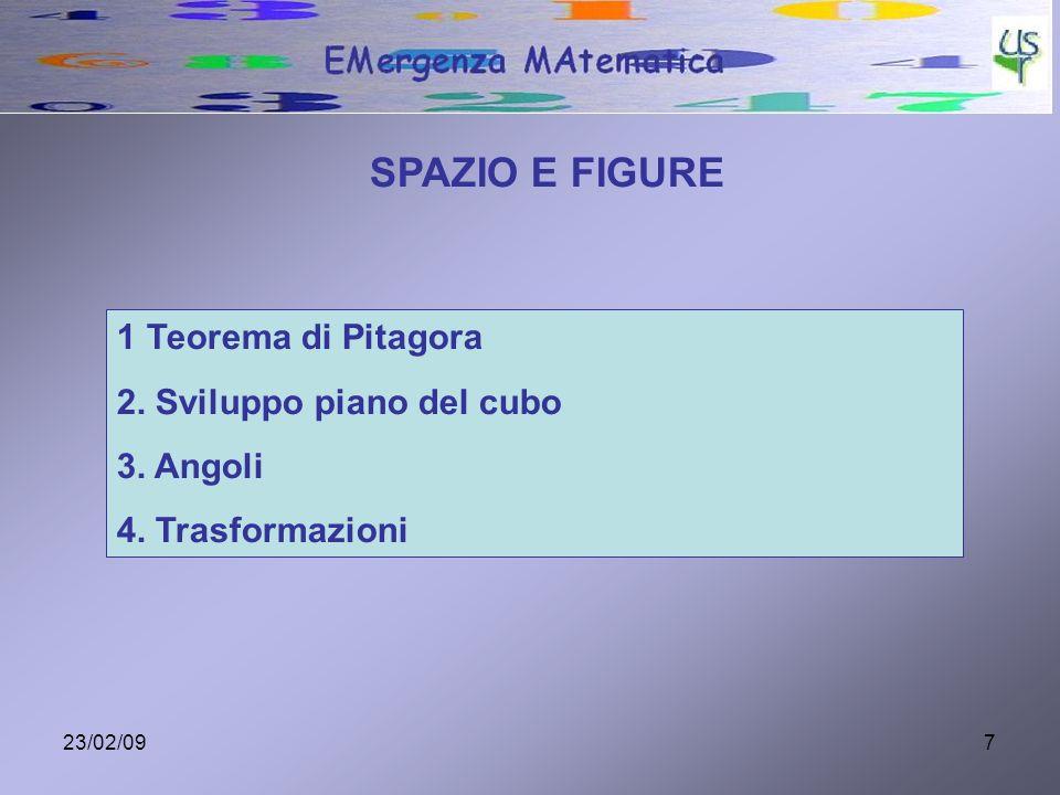 SPAZIO E FIGURE 1 Teorema di Pitagora 2. Sviluppo piano del cubo