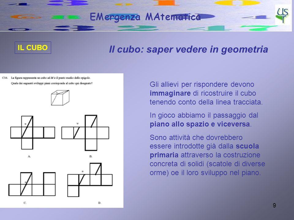 Il cubo: saper vedere in geometria