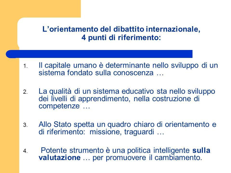 L'orientamento del dibattito internazionale, 4 punti di riferimento: