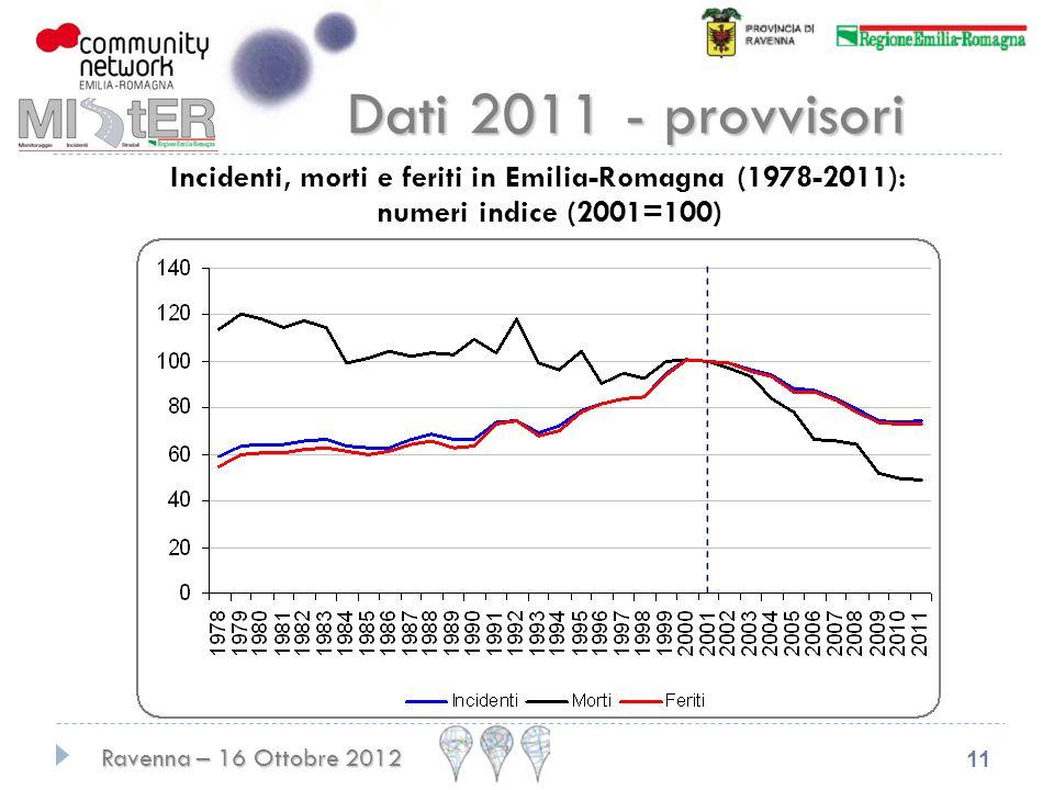 Dati 2011 - provvisori Incidenti, morti e feriti in Emilia-Romagna (1978-2011): numeri indice (2001=100)