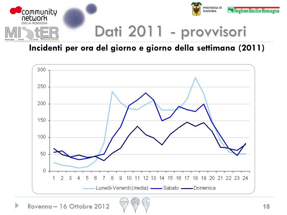 Incidenti per ora del giorno e giorno della settimana (2011)