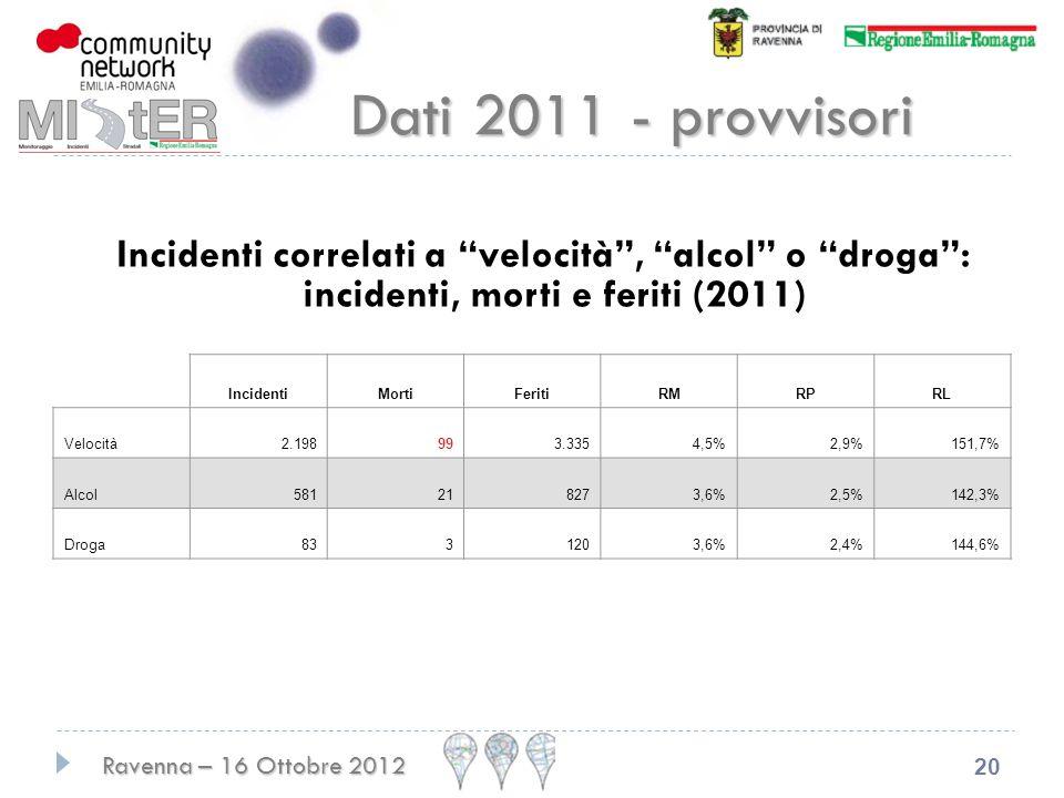 Dati 2011 - provvisori Incidenti correlati a velocità , alcol o droga : incidenti, morti e feriti (2011)
