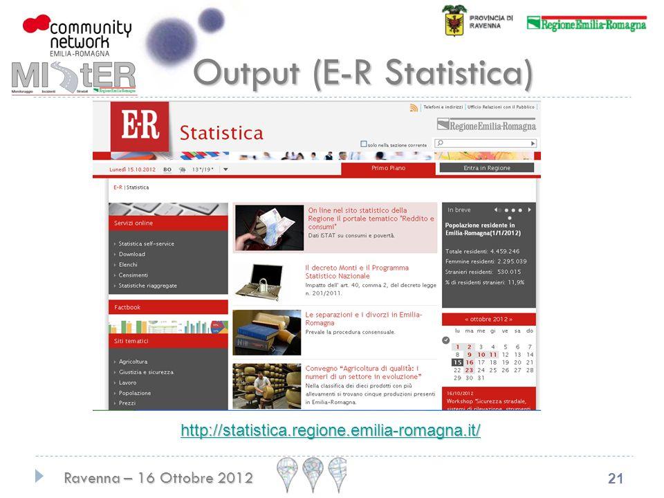 Output (E-R Statistica)